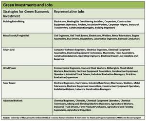 Green Jobs Chart.jpg